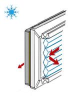 Energiesparen im Winter